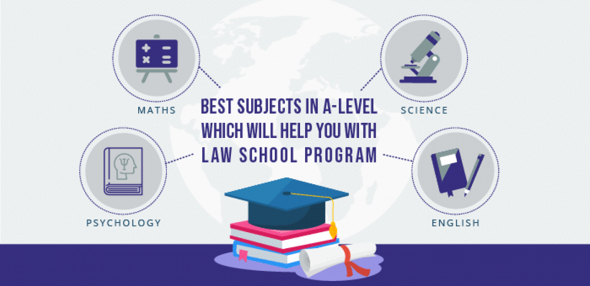Best Subjects in A-Level which will help you with Law School Program