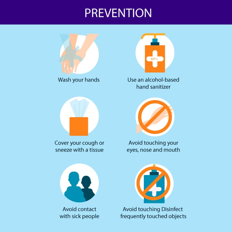 Coronavirus Prevention Tips